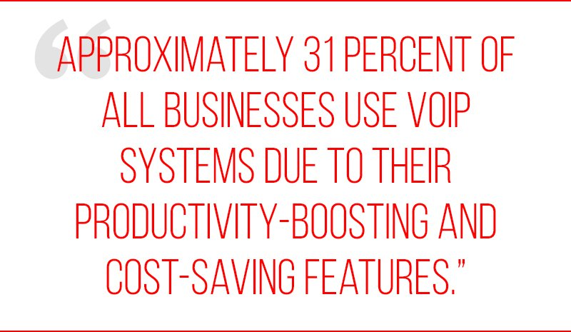 VoIP System Productivity Boosting Statistic