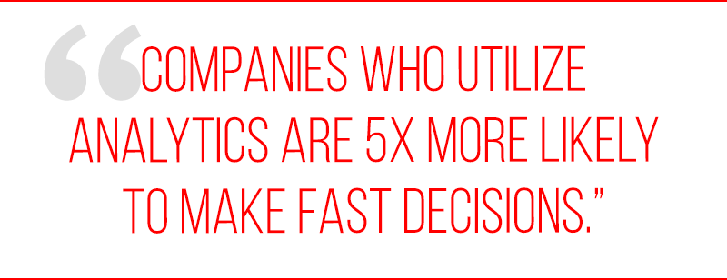 Companies who utilize analytics are 5x more likely to make fast decisions.